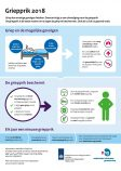 Infographic-griepcampagne-2018-2019-page-001